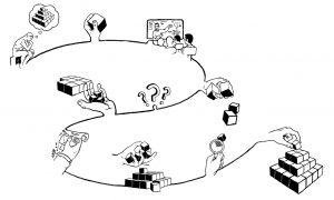 آموزش سیستم سازی