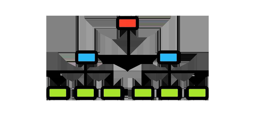 سیستم سازی